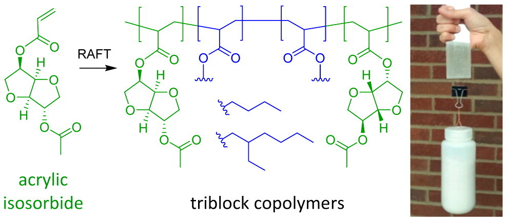 Table of contents graphic for Acrylic Triblock Copolymers Incorporating Isosorbide for Pressure Sensitive Adhesives